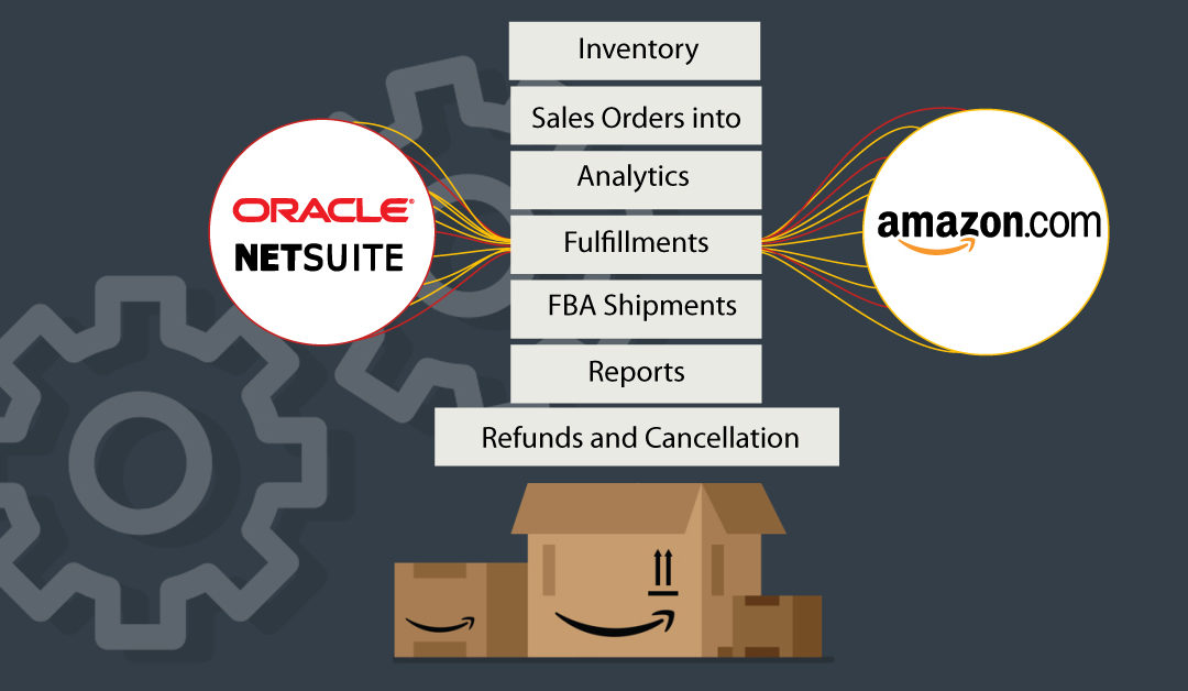 Amazon Connector for Netsuite