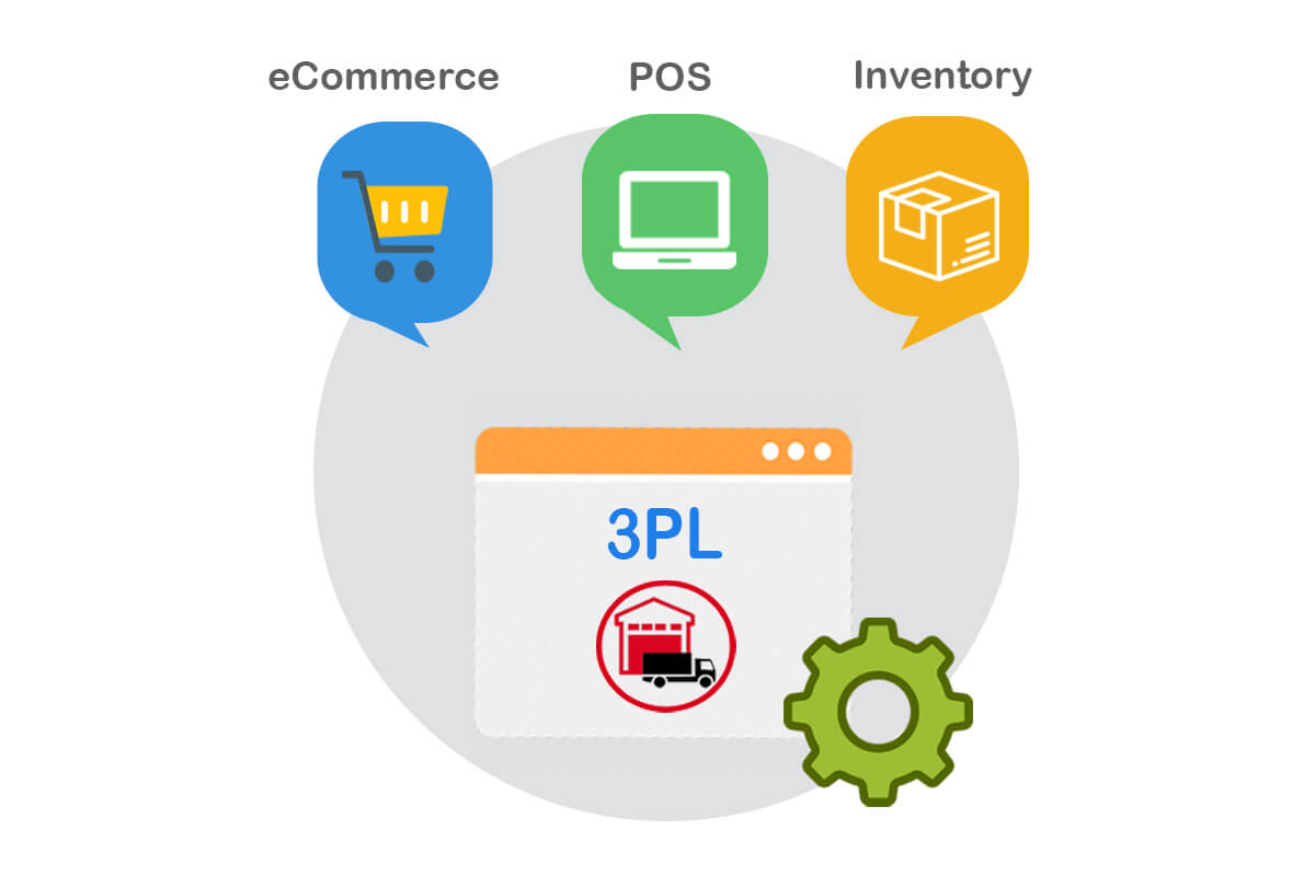 eCommerce Fulfillment Automation | MobilityeCommerce