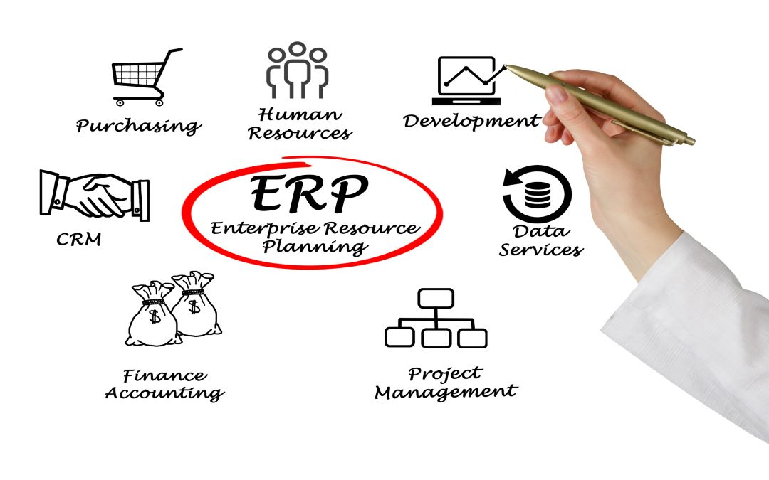 6 Ways a Multichannel ERP Will Change Your eCommerce Business